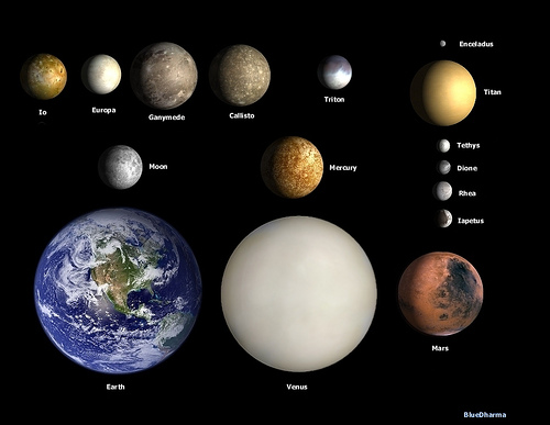 pictures of the planets - photo #37